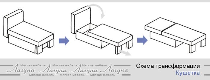 Кресло кровать своими руками схема