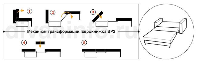 диван еврокнижка вр2 купить угловй диван кровать с механизмом