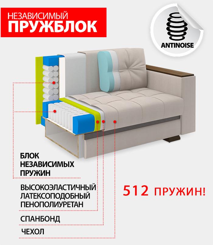 купить диван кровать николетти голд цена от 32970 рублей москва и